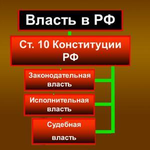 Органы власти Москвы
