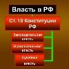 Органы власти в Москве